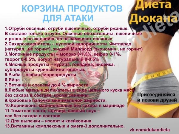 Список продуктов для атаки по диете дюкана с